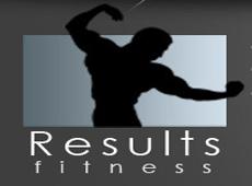 Result Fitness